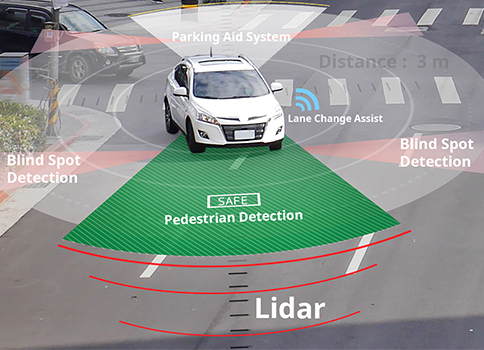 Laser-based distance measurement for automotive industry and environment